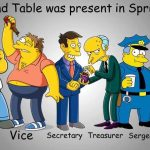 Springfield Round Table